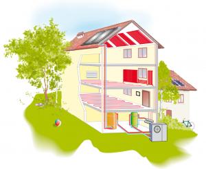 huis met zonnecollectoren